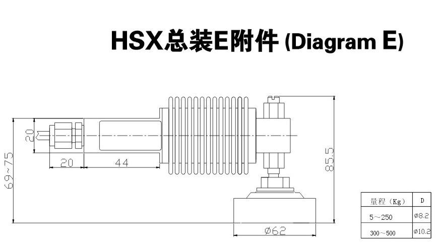 > hsx 波纹管称重模块传感器