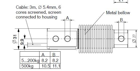 > 称重传感器z6fd1 波纹管